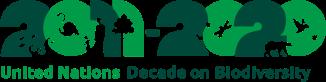 Decade logo